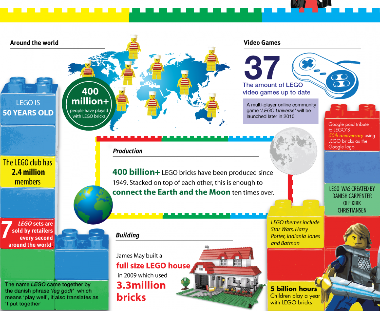Lego is 50 years old Infographic