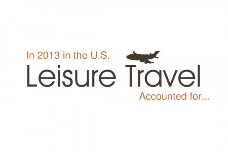 Leisure Travel Statistics Infographic