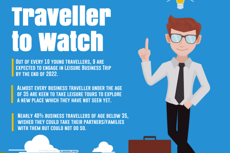 Leisure-Business Trips | An Emerging Travel Trend! Infographic