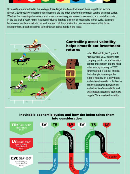 LENWOOD VOLATILITY CONTROL INDEX™ Infographic