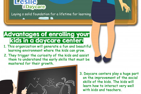 Leslie Street Daycare Infographic: Daycare and Childcare Centre serving Aurora, Newmarket and Keswick Infographic