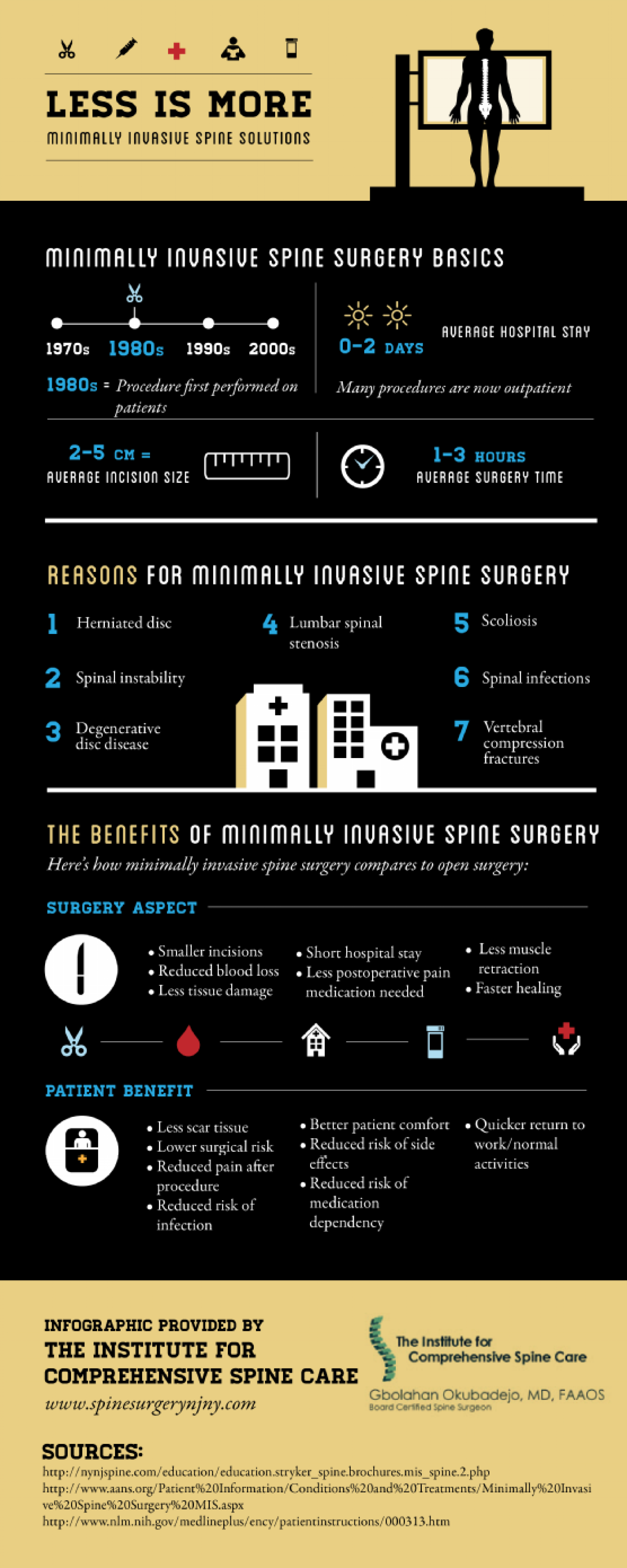 Less Is More: Minimally Invasive Spine Surgery Infographic