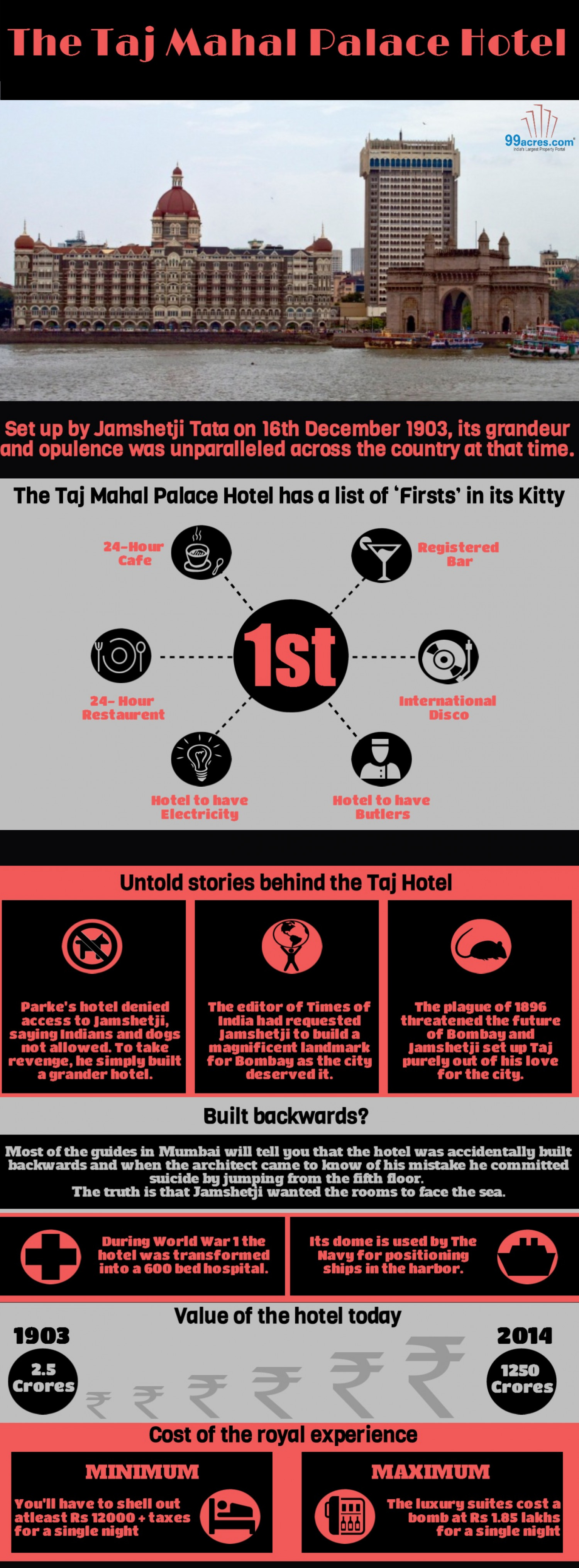 The Taj Mahal Palace Hotel Infographic
