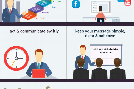 Lessons in Crisis Communication from The World Cultural Festival Infographic