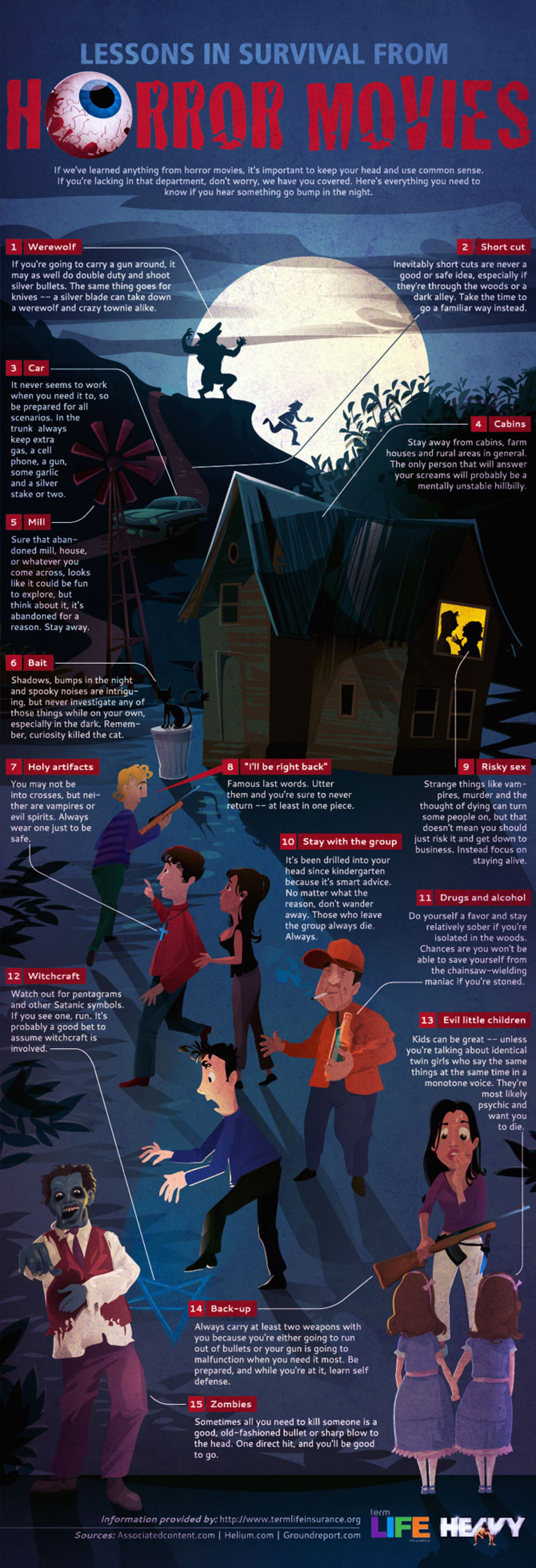 Lessons In Survival From Horror Movies  Infographic