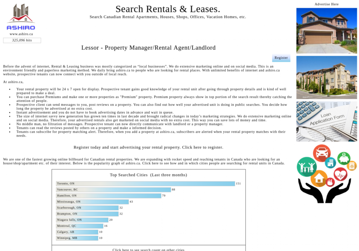 Lessor - Property Manager/Rental Agent/Landlord - ashiro.ca Infographic