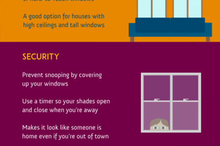 Let There Be Light With Automated Shades Infographic