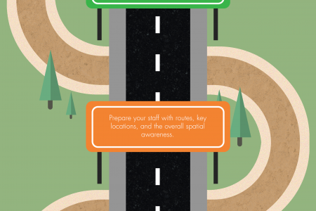 Let Us Help Pave The Way Infographic