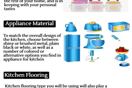 Let's Design The Kitchen Infographic
