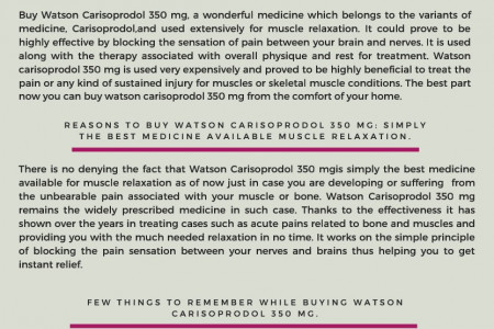 Let's get some Facts straight when you buy Watson Carisoprodol 350 mg Infographic
