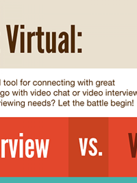 Let's Get Virtual Infographic
