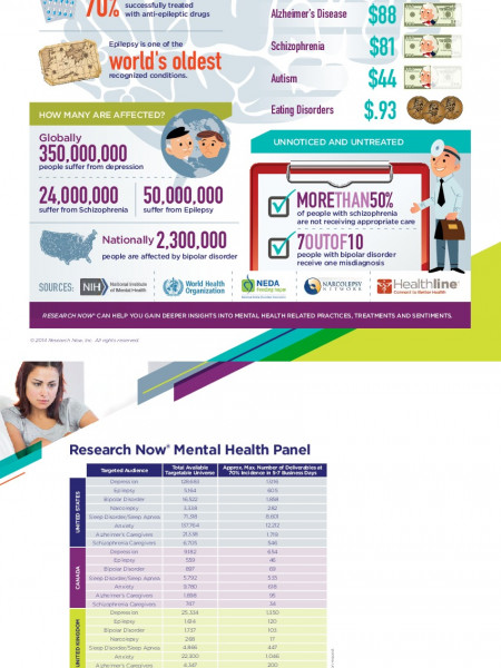 Let's Talk Mental Health Infographic