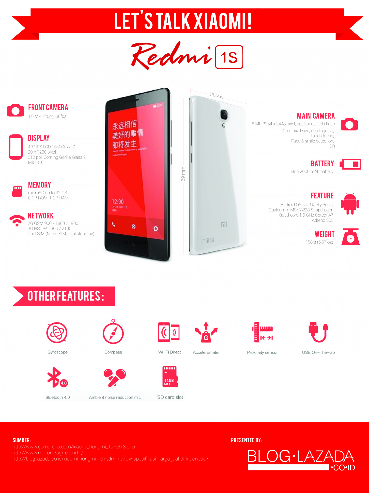 Lets Talk Xiaomi! - Specification & Features Xiaomi Redmi 1S (Hongmi 1S) Infographic