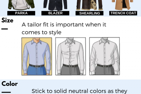 Level Up Your Fashion Game Infographic