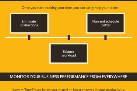 Level up Your Small Business Productivity with a Time Tracker App  Infographic