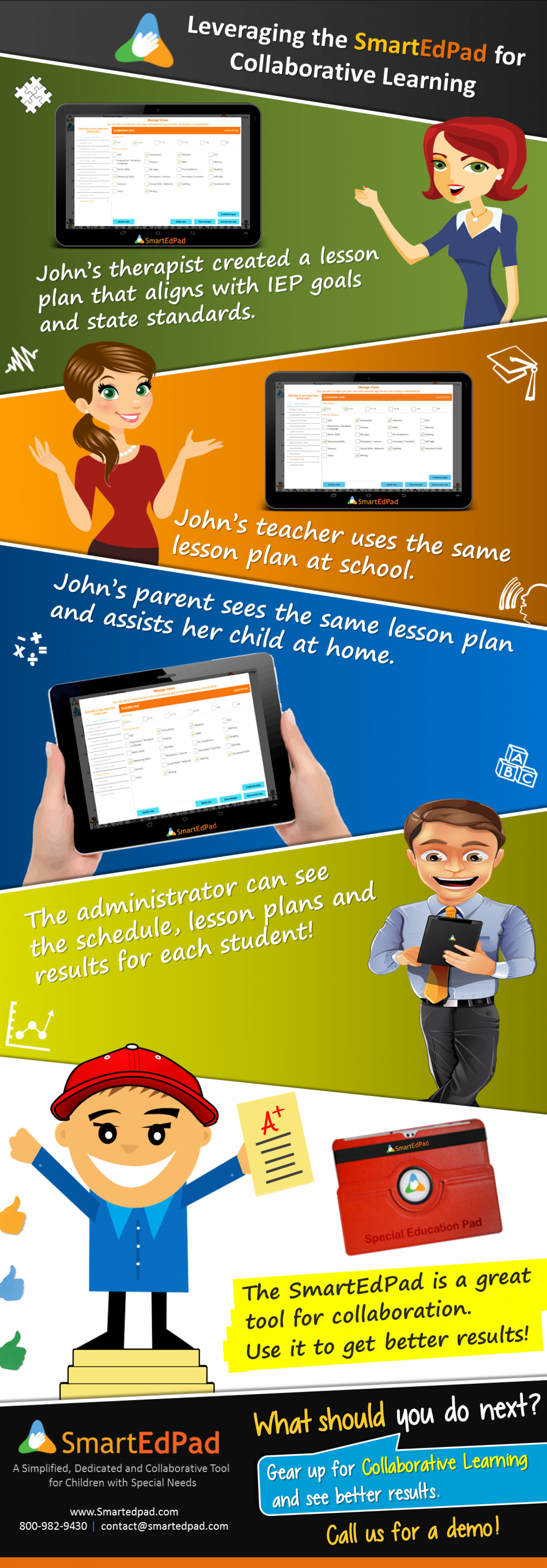 Leveraging the SmartEdPad for Collaborative Learning Infographic