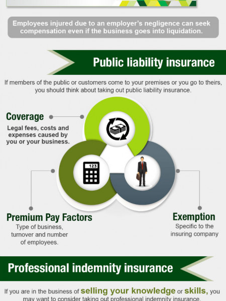 Liability Cover Explained Infographic