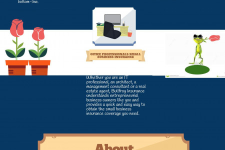 Liability Insurance for Small Businesses Infographic