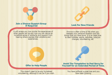 Life after Divorce Infographic