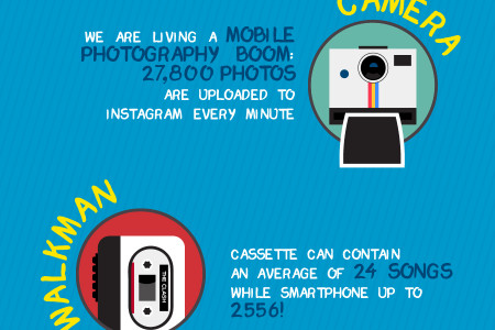 Life before mobile Infographic