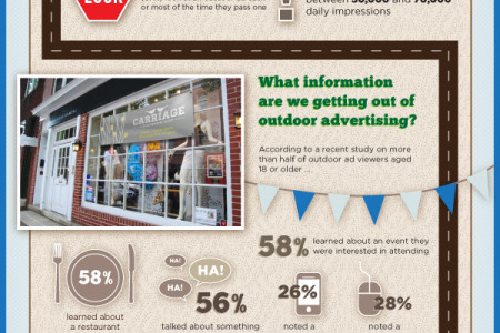 Life is a highway ... and they want to read it all night long! Does outdoor advertising still work? Infographic
