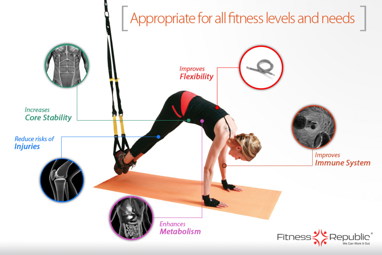 Life Long Benefits of Exercise Infographic