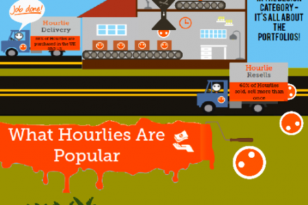 Life Of An Hourlie Infographic