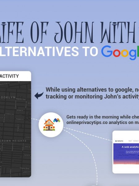 Life With Google Products Infographic