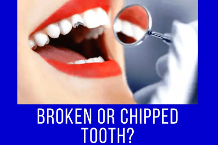 Lifeway Specialized Medical Centre Do You Have a Broken, Chipped, or Fractured Tooth? Infographic