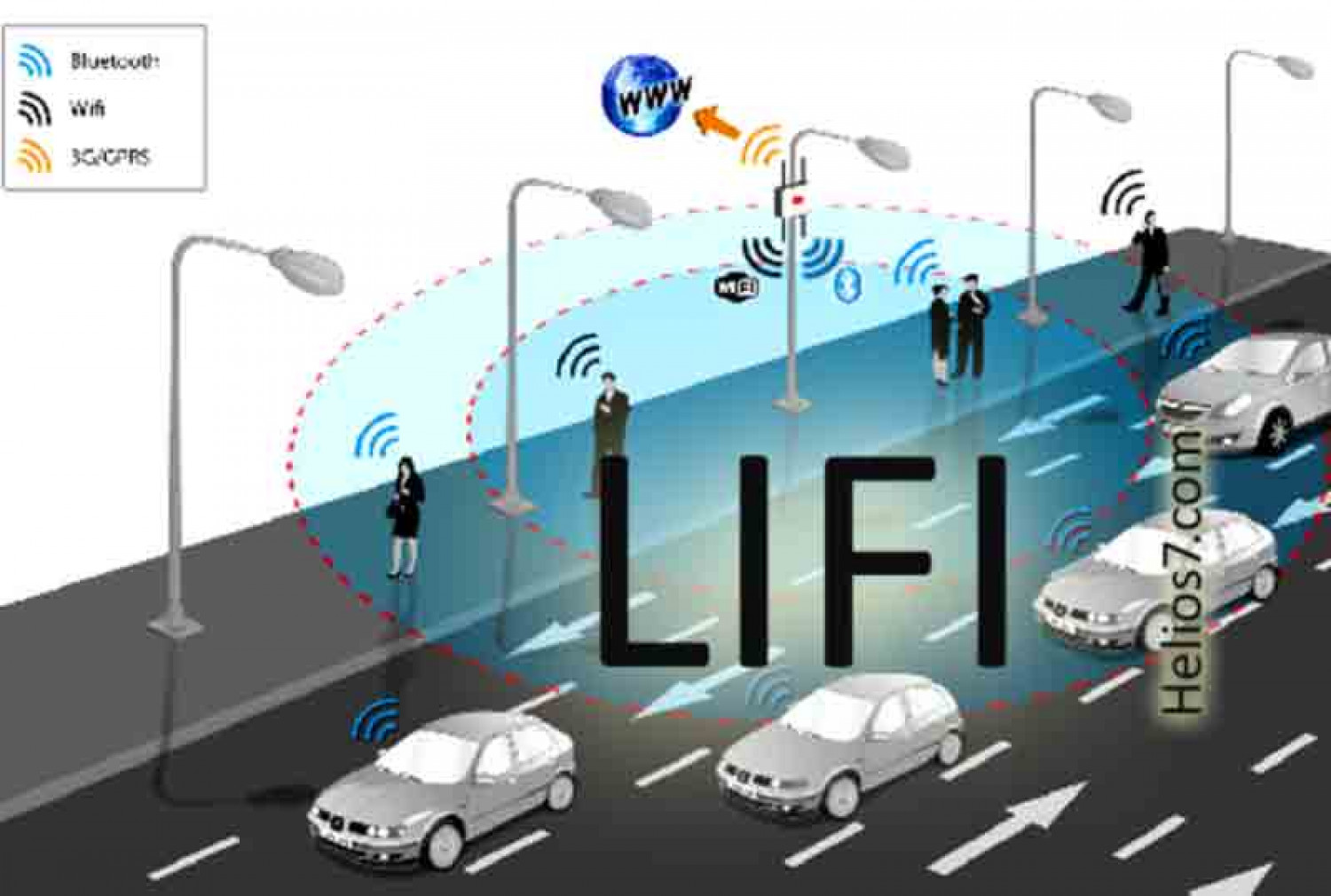 Lifi Technology will replace Wifi in the next 5-6 Years Infographic