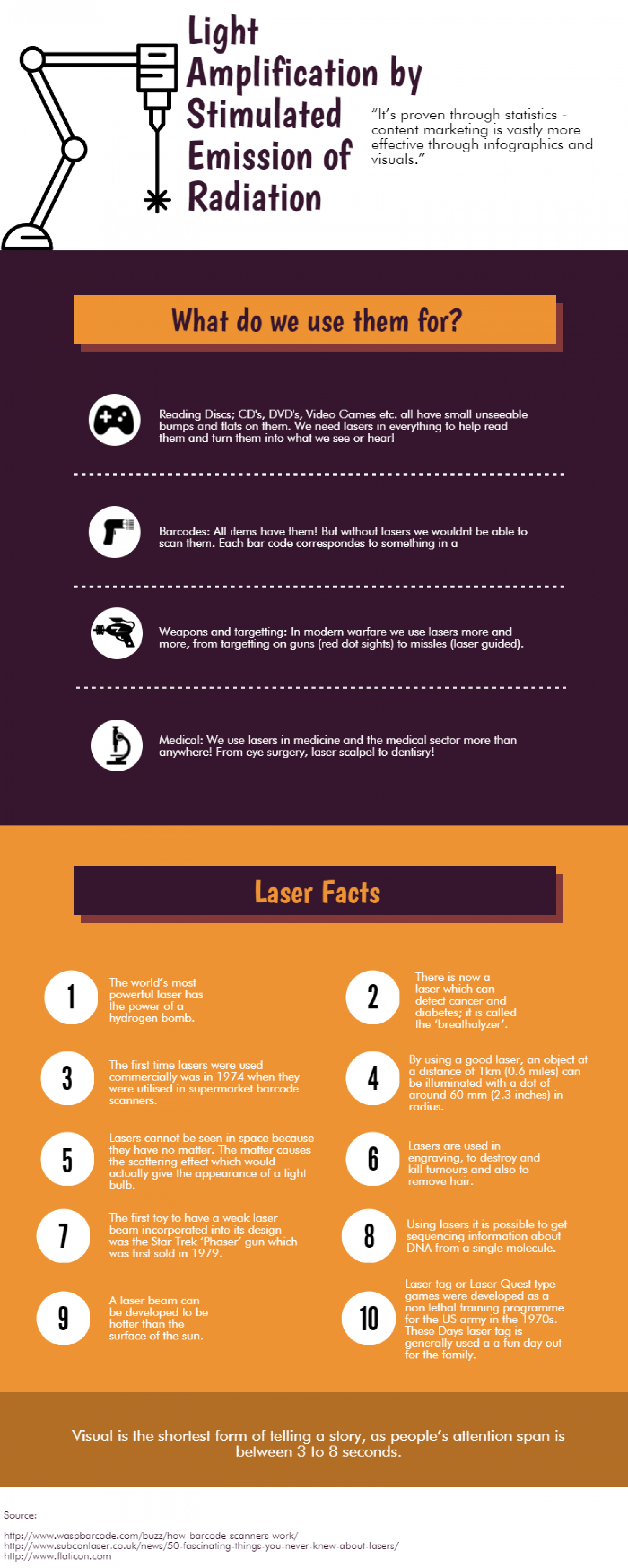 an analysis of light amplification by the stimulated emission of radiation lasers Water analysis using laser induced fluorescence  light amplification by stimulated emission of radiation  makes possible the target's analysis from.