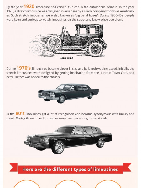 Limousines - Then And Now Infographic