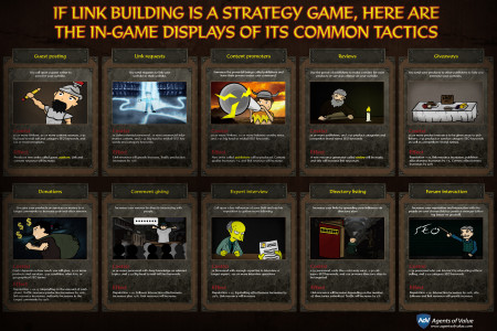 Link Building As A Strategy Game Infographic