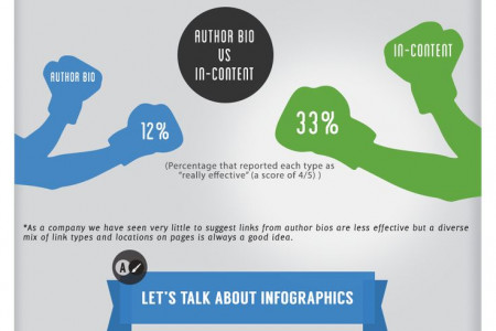 Link Building Survey Infographic