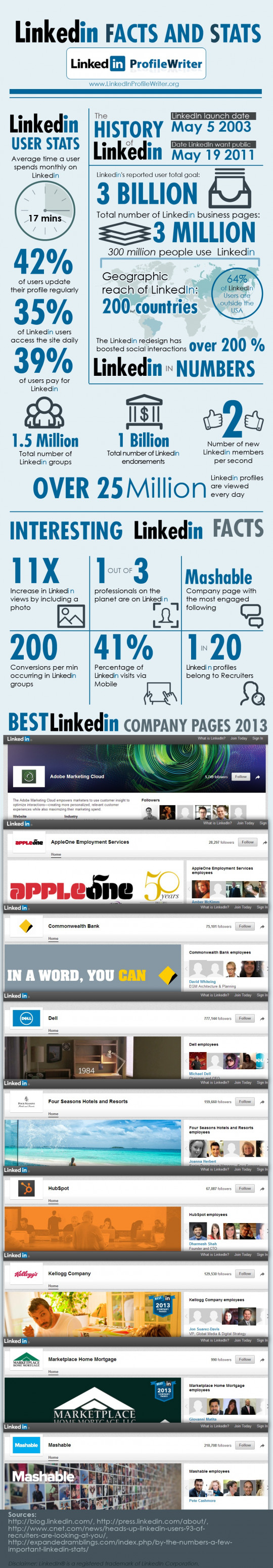 LinkedIn Facts and Stats Infographic