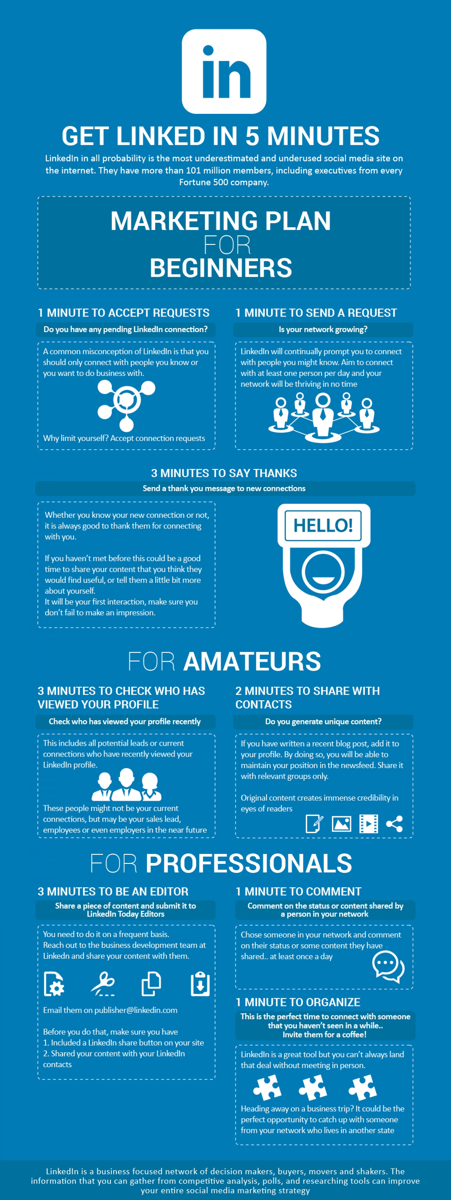 LinkedIn the ignored utility Infographic