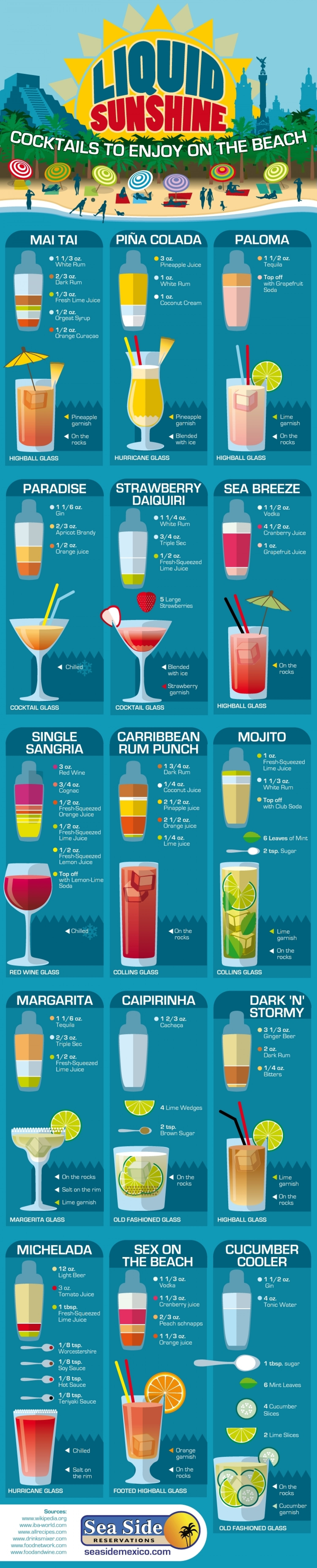 Liquid Sunshine: Cocktails to Enjoy on the Beach - SeaSideMexico.com - Infographic