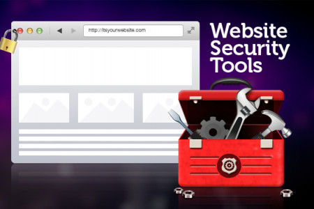 List OF Top Website Security Testing Service Provider Companies Infographic