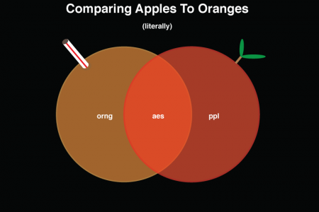 Literally Comparing Apples and Oranges Infographic
