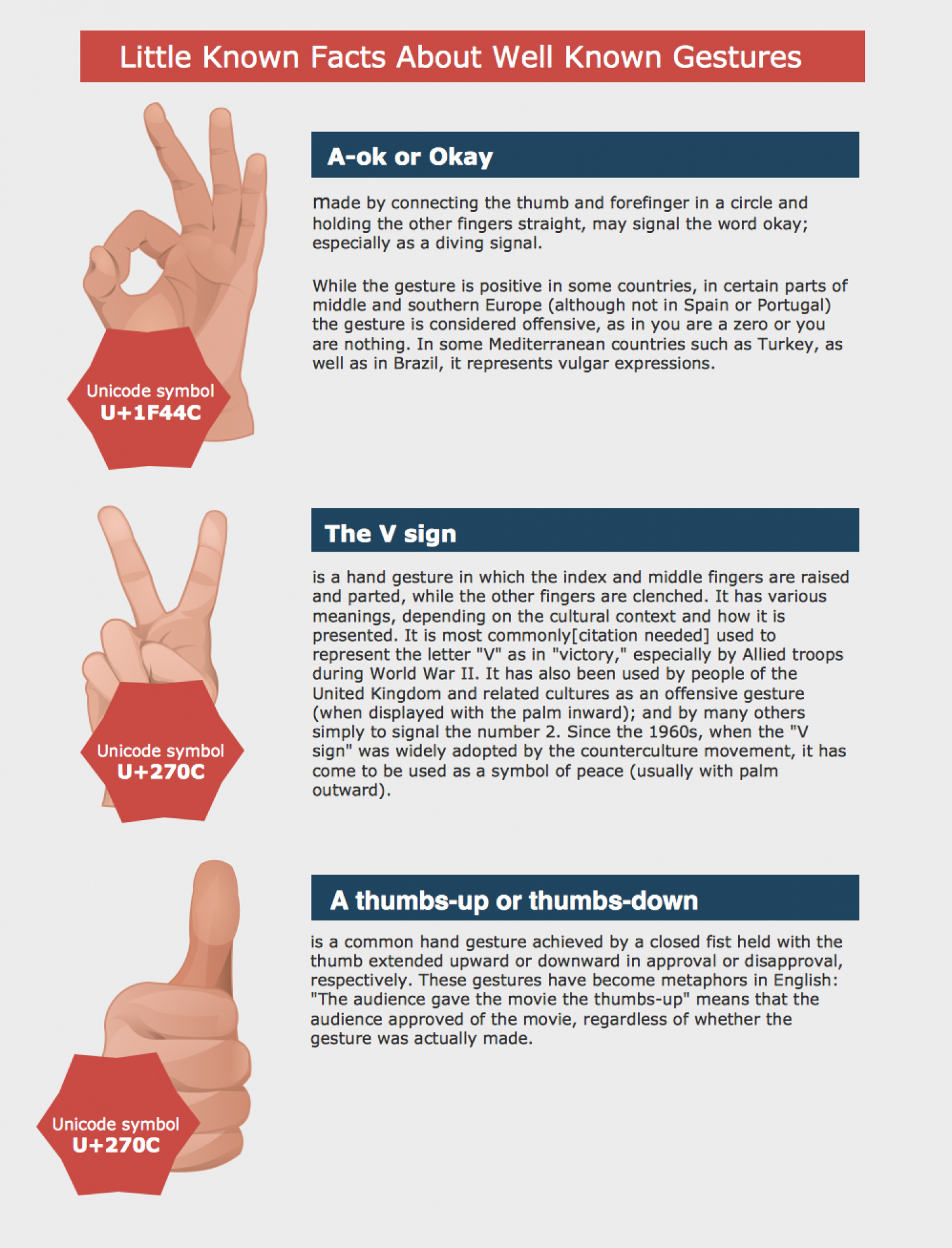 Little Known Facts About Well Known Gestures Infographic