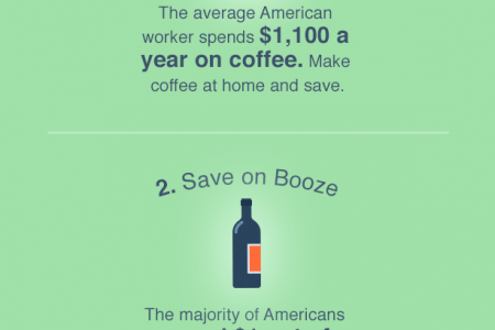 Little Things To Do Now To Save Big In 2015 Infographic