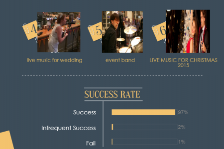 live band for events Infographic