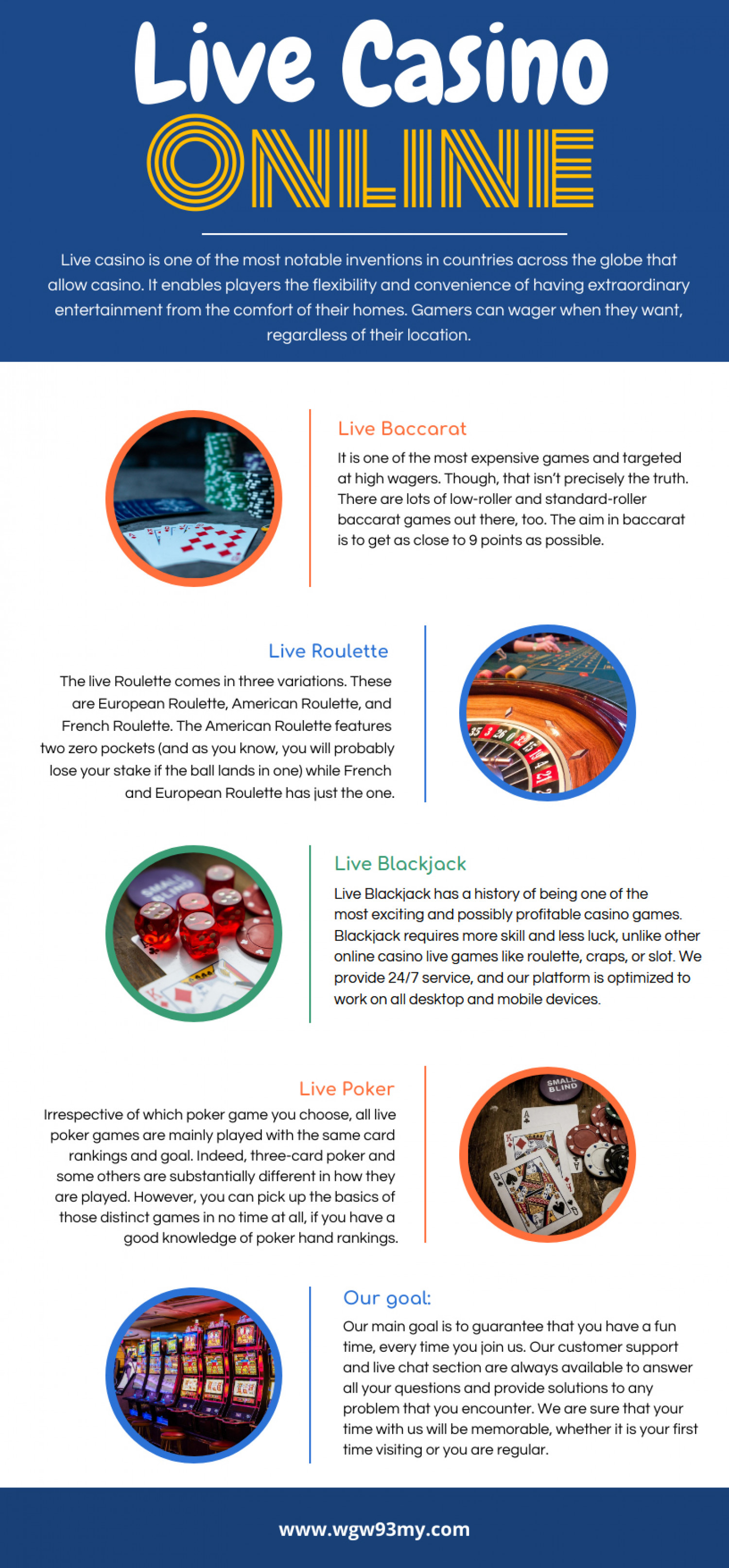 Live Casino Online Malaysia Infographic