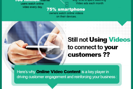Live Video Streaming Infographic
