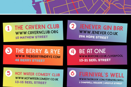 Liverpool's Top Bars & Clubs Infographic