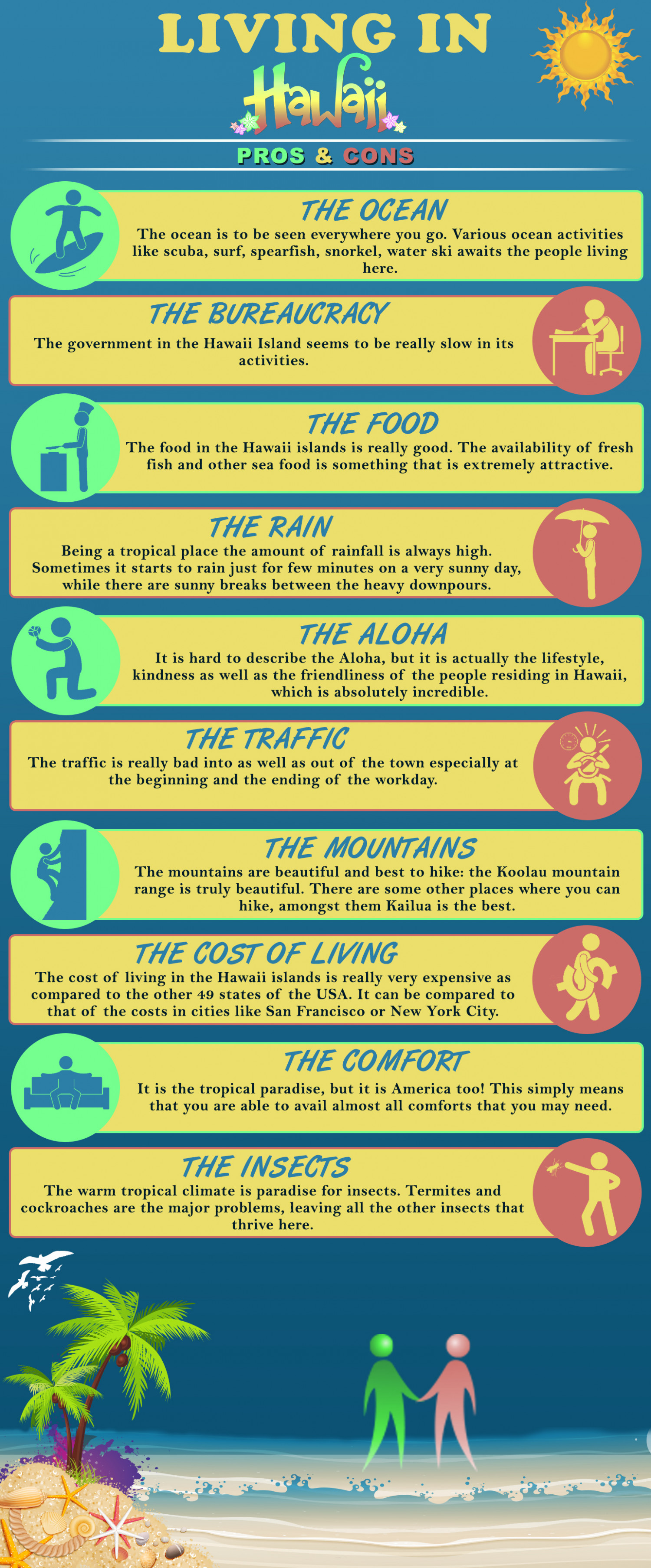 Living In Hawaii: Pros & Cons Infographic