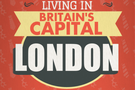 Living Britain's Capital: London Infographic