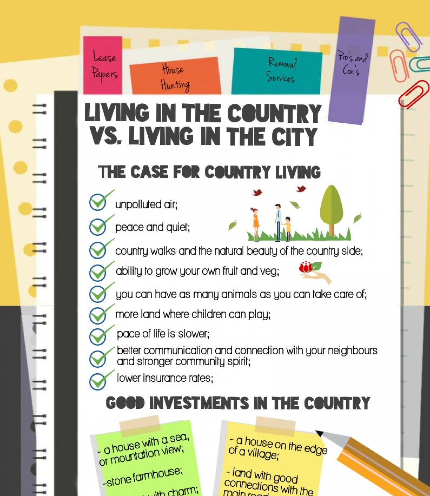 living in country or city essay