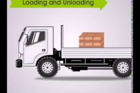 Loading, Unloading, Shrink Wrapping and Palletizing  Infographic