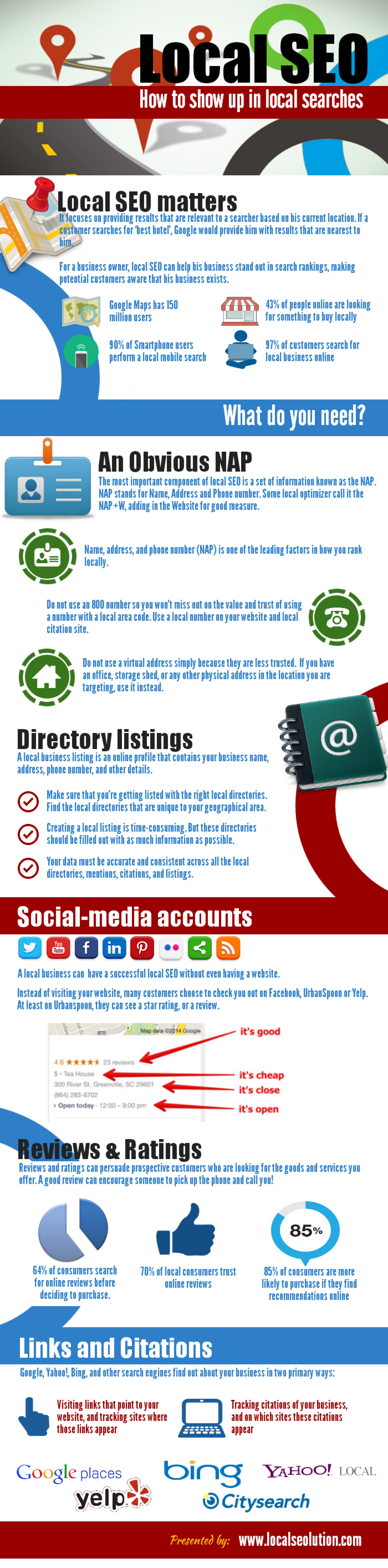 Local SEO - How to show up in local searches Infographic